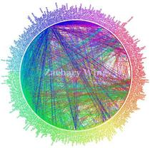 Zach_wings_facebook_friend_wheel2